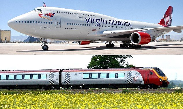 Train Travel Versus avionit Travel